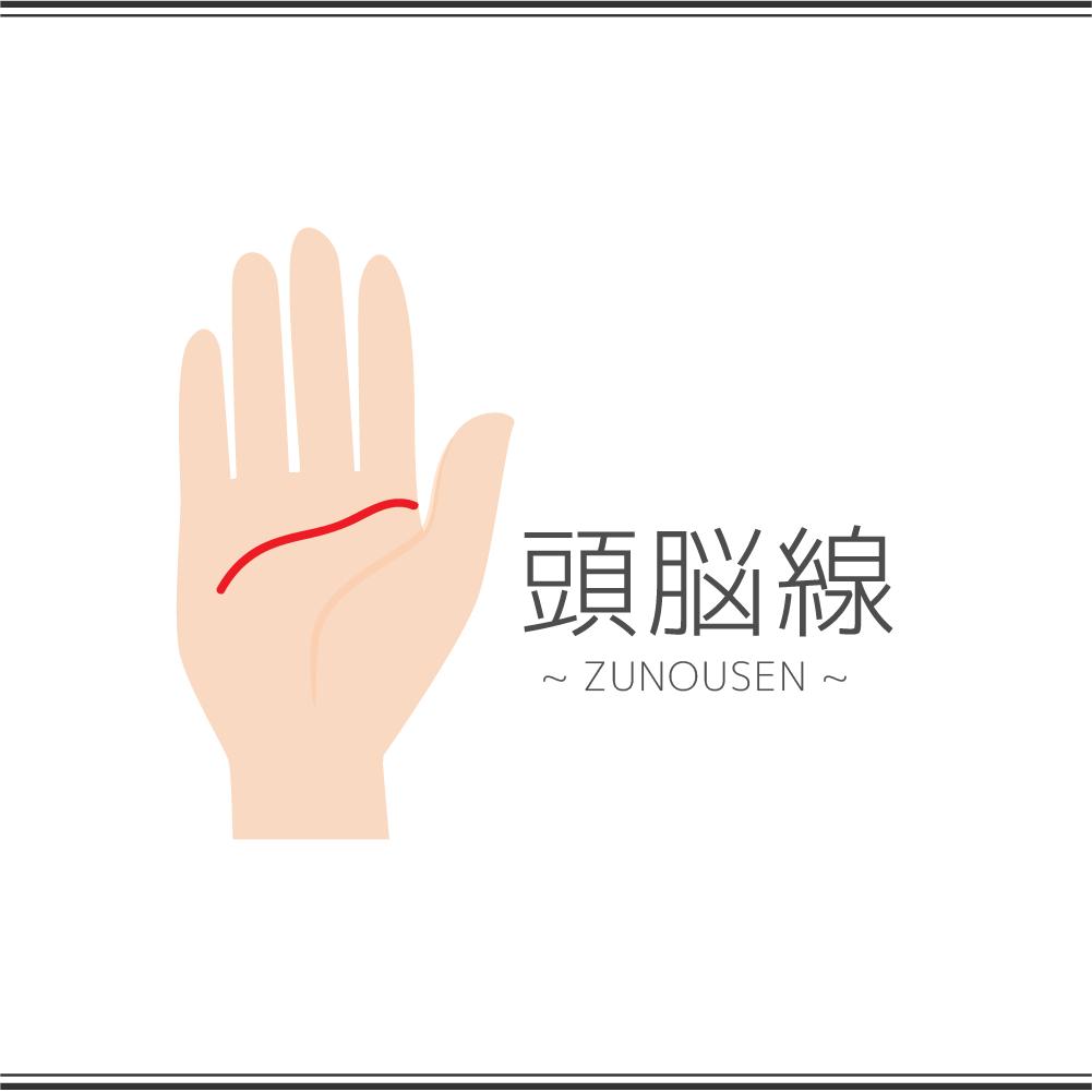 手相 右手 生命線
