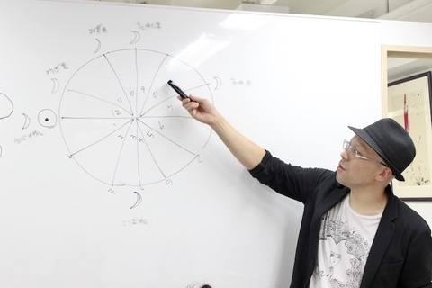 ホロスコ先生と星を読む、秋の西洋占星術ワークショップ