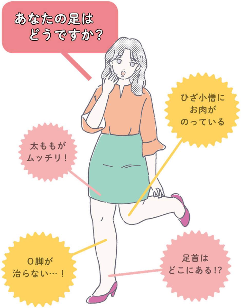 脚が太い原因は、脂肪ではなく老廃物!