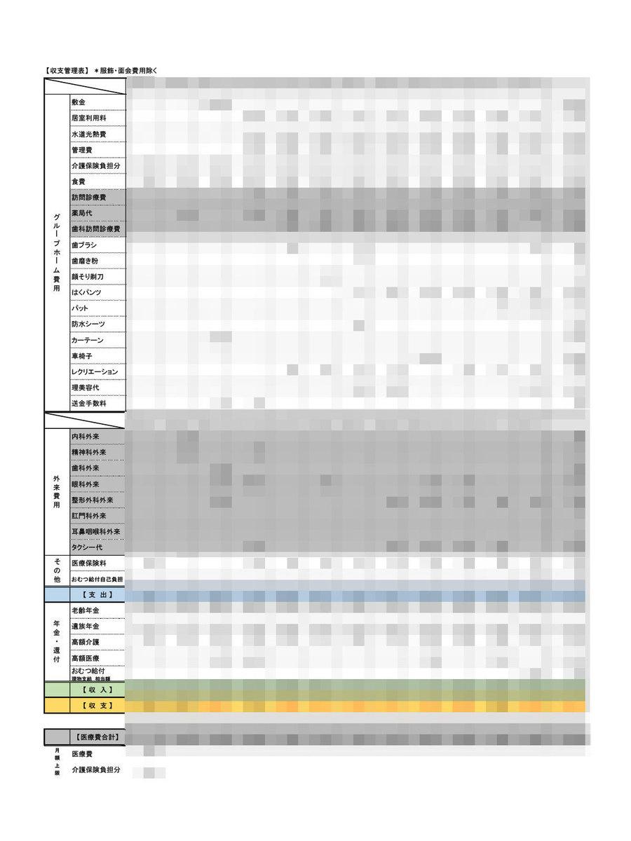 介護離職の帳簿