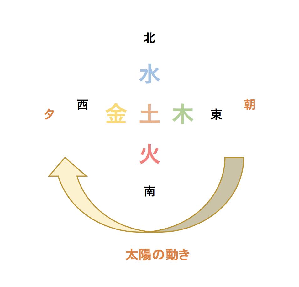 神田神社(神田)はご利益があるパワースポット