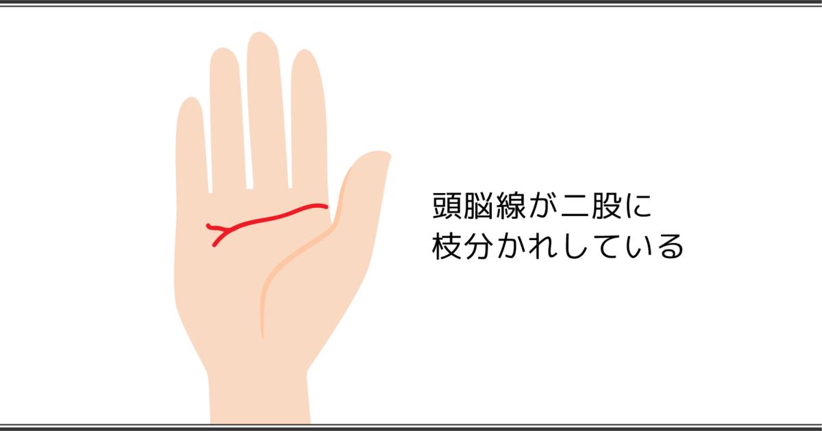 頭脳線が二股に枝分かれしている手相