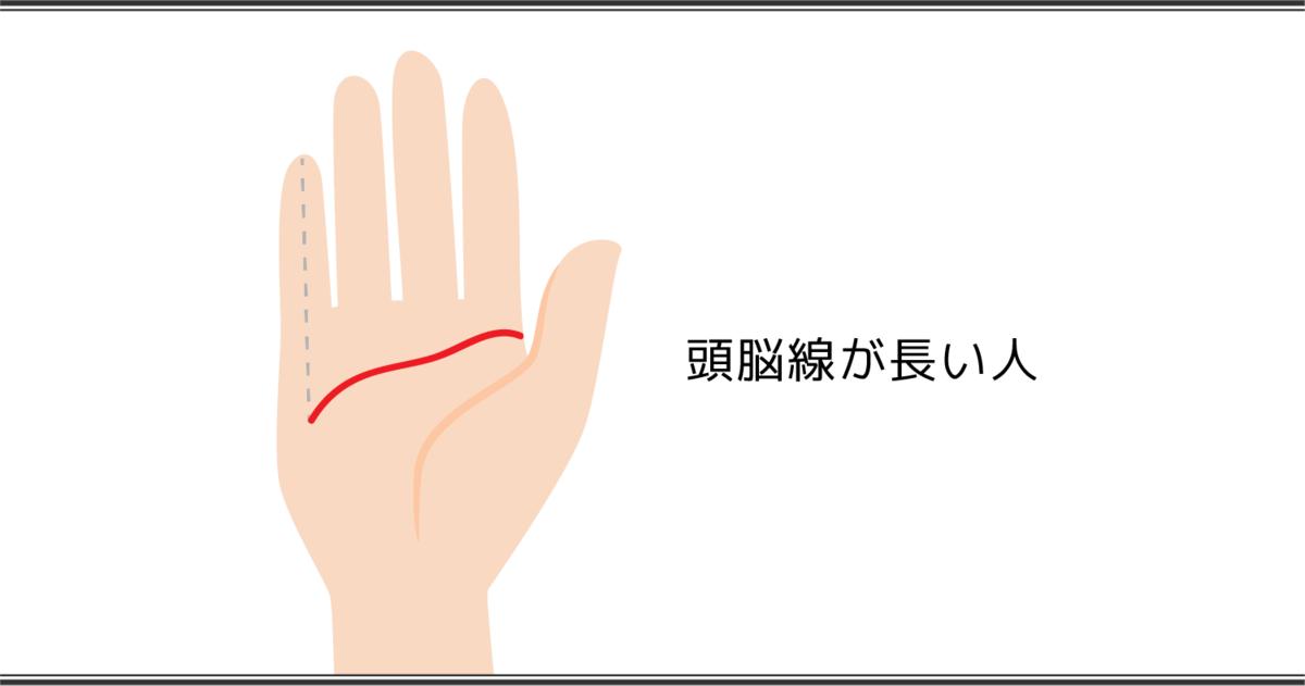 頭脳線が長い人の手相