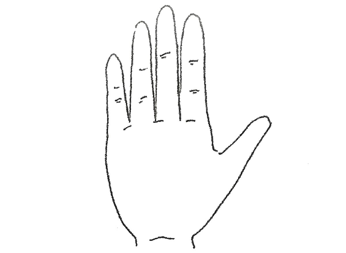 円錐型の手