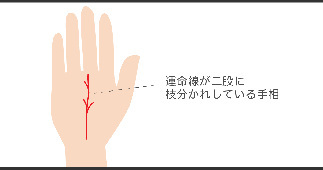 運命線の見方 二股に枝分かれしている手相