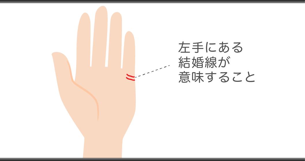 「手相占い」結婚線の見方 左手が意味すること