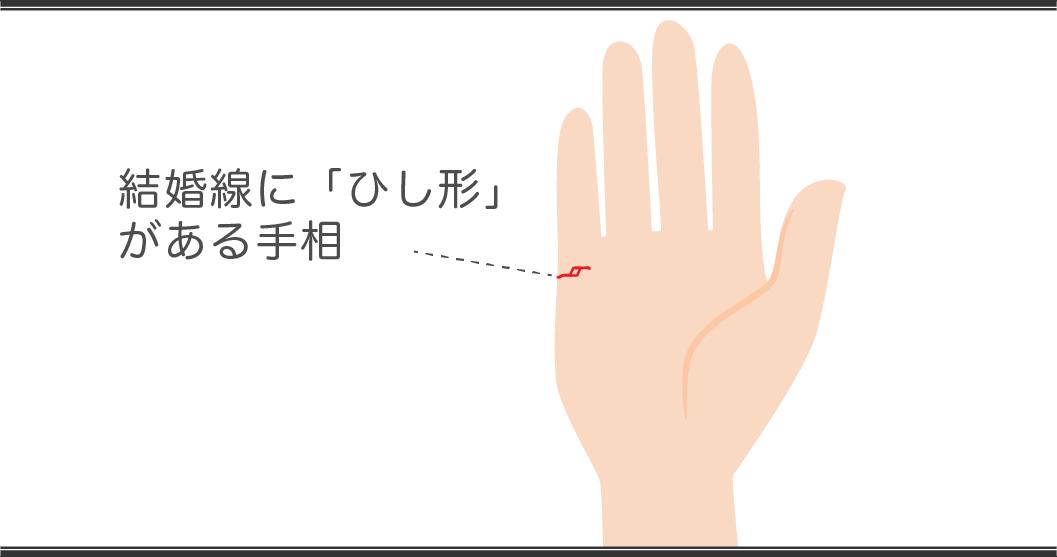 「手相占い」結婚線の見方 ひし形がある手相