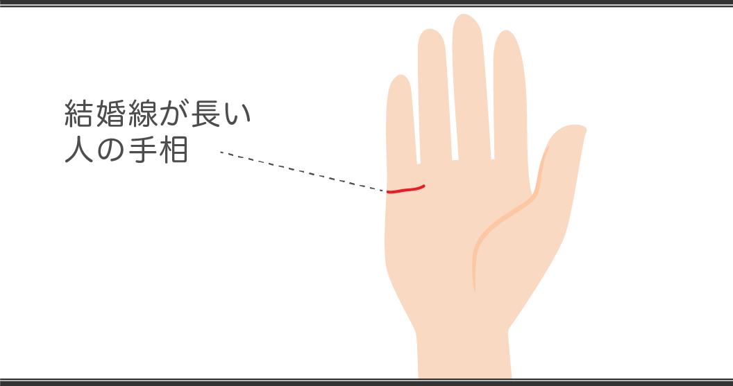 「手相占い」結婚線の見方 長い手相が意味すること