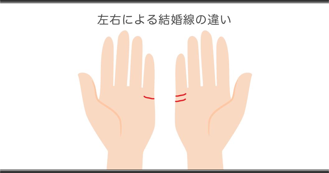 「手相占い」結婚線の見方 両手それぞれの意味